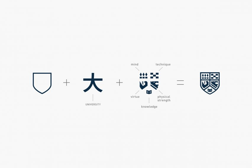 The UNIVAS logo by Nendo
