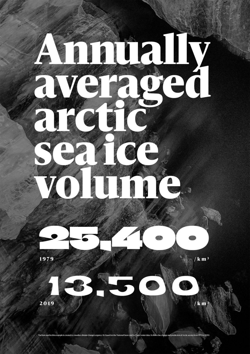 Poster illustrating the decline in arctic sea ice using a variable font by Helsingin Sanomat