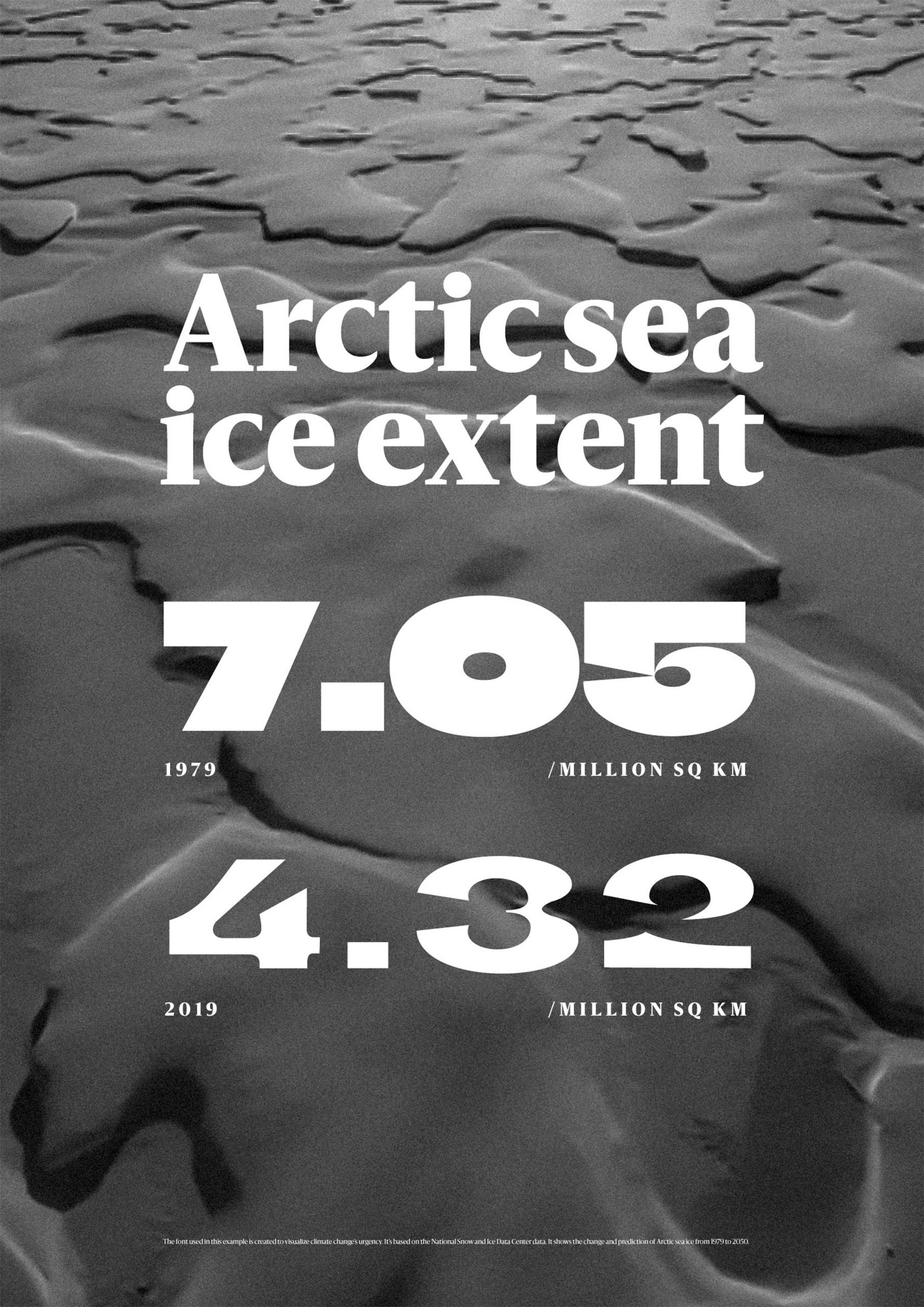 Poster illustrating rising sea levels using a the Climate Change Font by Helsingin Sanomat