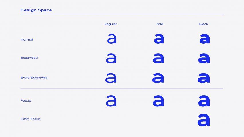 Variable Focus Sans font by Vatany Szabolcs