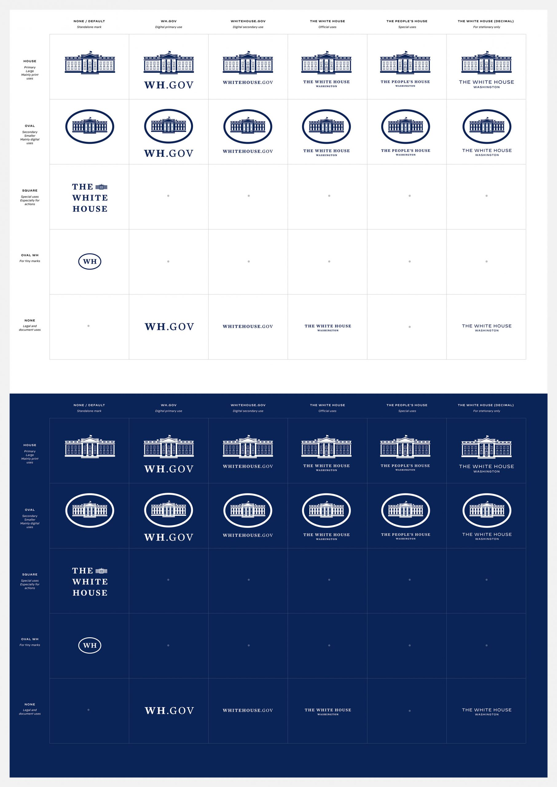Chart of different versions of the White House logo