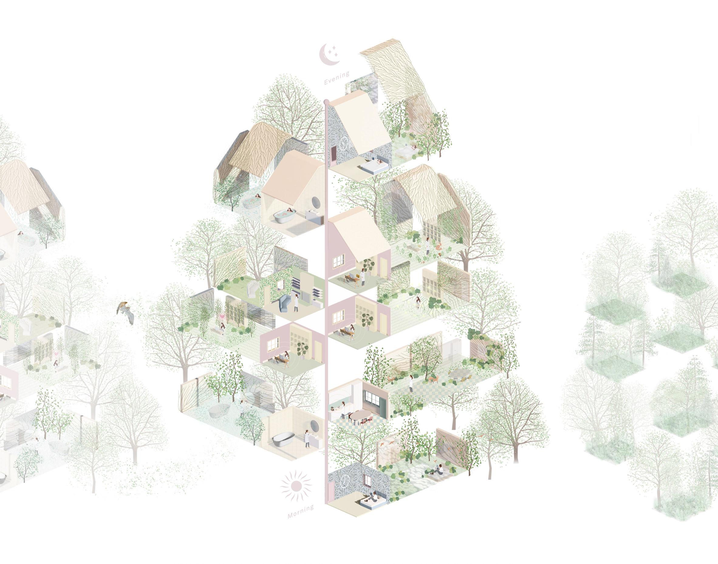 Davidson Prize shortlist: HomeForest
