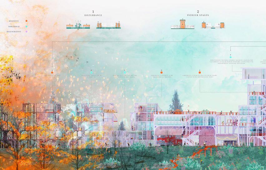 Rebuilding Paradise by Ng Wen Qi