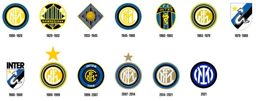 Evolution of Inter Milan's crest