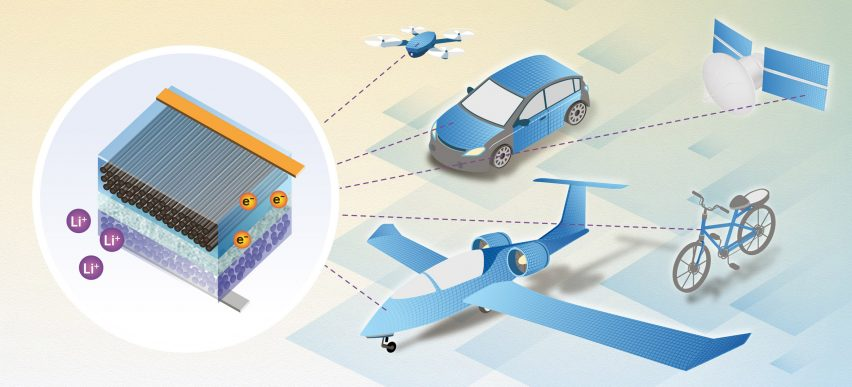 An illustration of massless energy storage