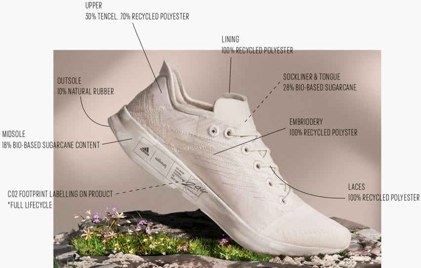 Material anatomy of the Futurecraft.Footprint trainer