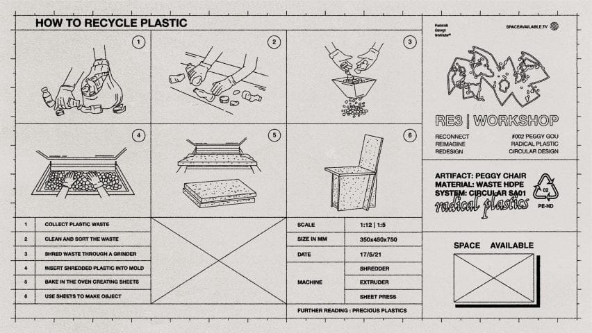 Instructions for creating Trash to Chair from recycled plastic