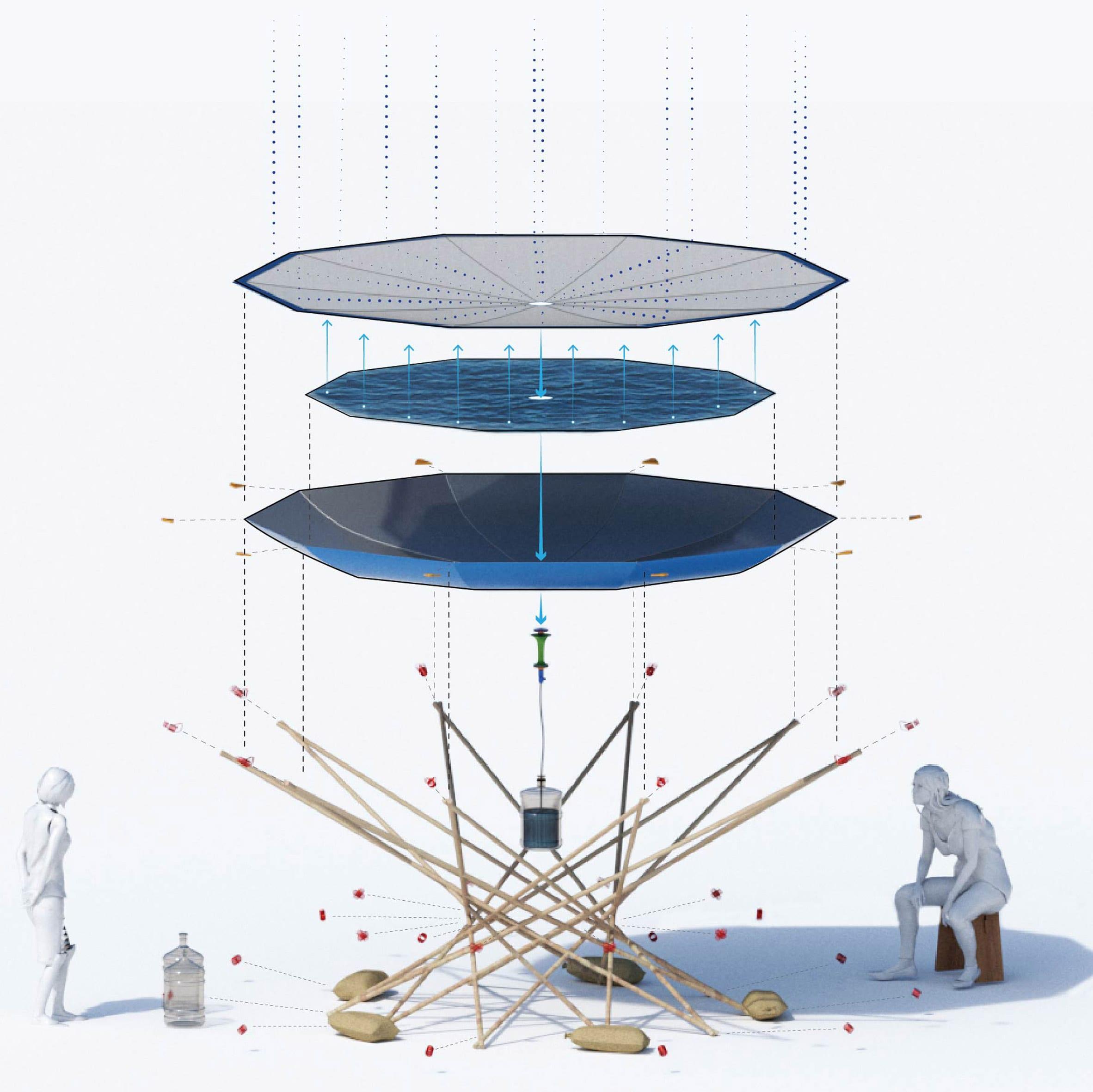 Construction diagram of solar water distiller