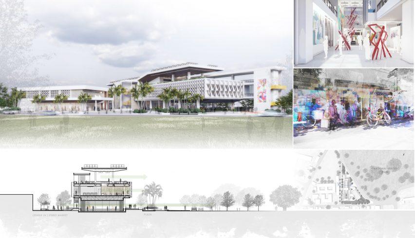 Universitas Teknologi, mahasiswa Jamaika telah merancang proyek arsitektur