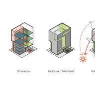 Concept diagram two