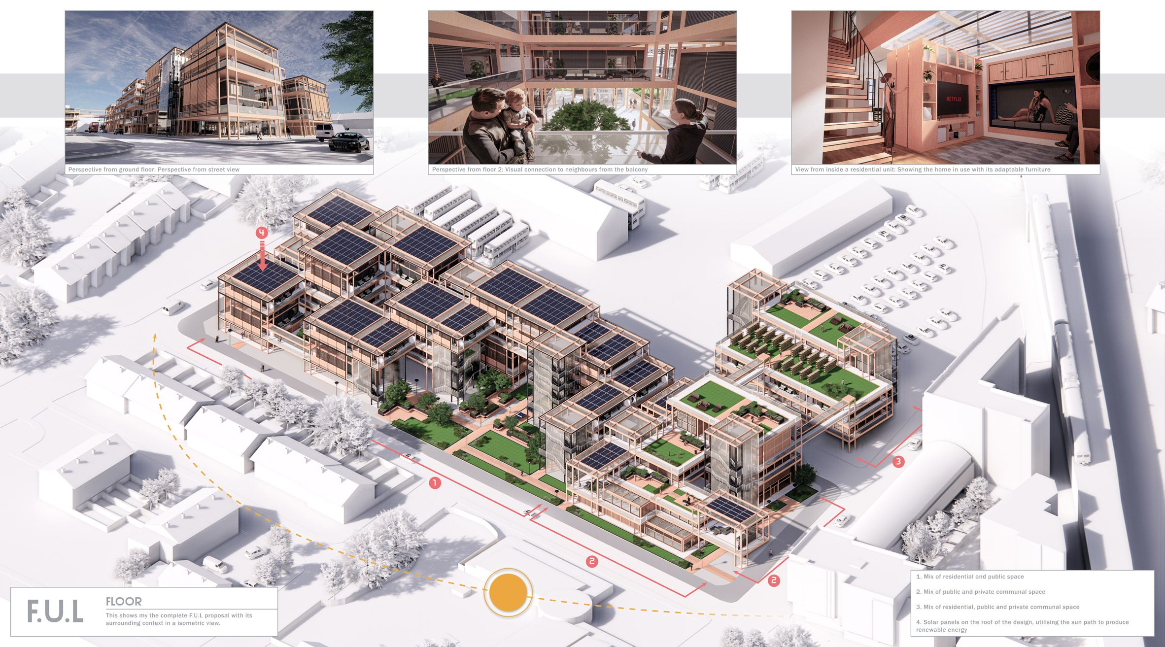 A model of a space for flexible urban living