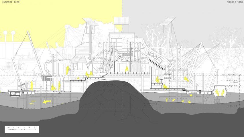 Barlett School of Architecture