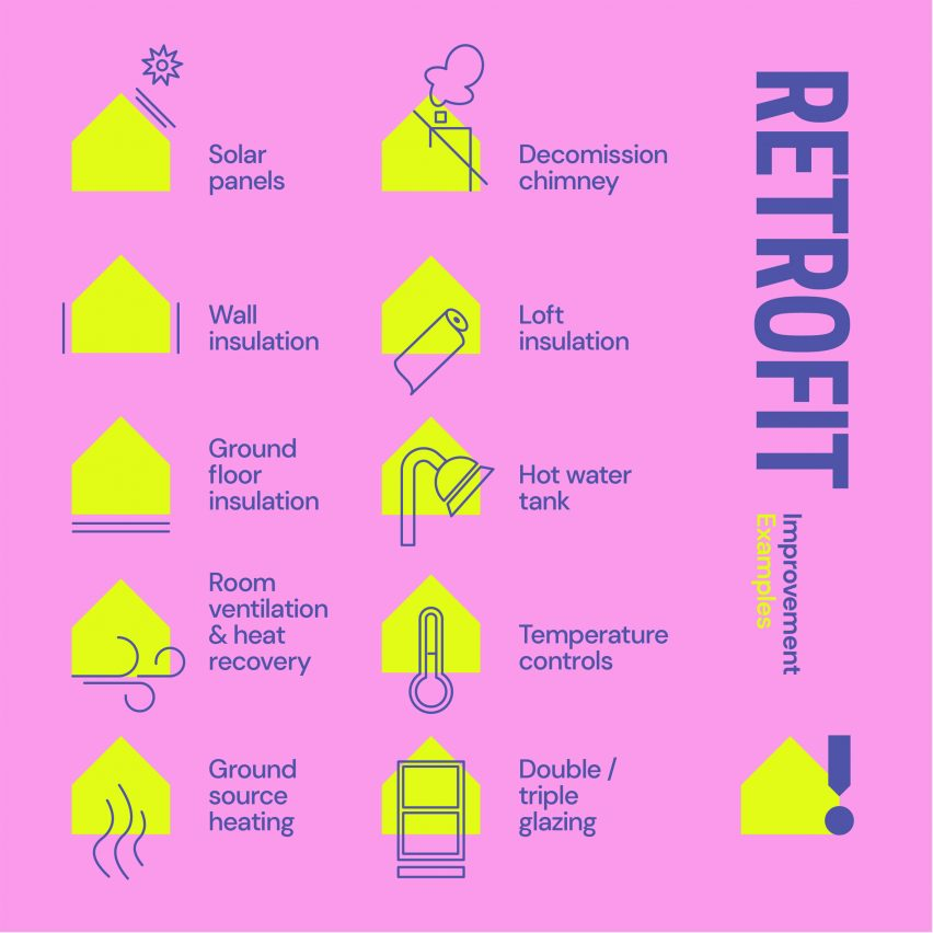 Call for a national retrofit strategy