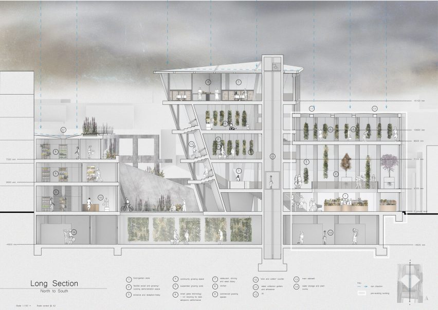 Norwich University of the Arts architecture student