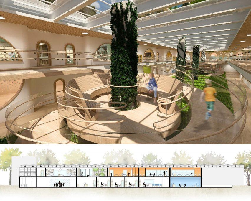 A skylit kindergarten proposal