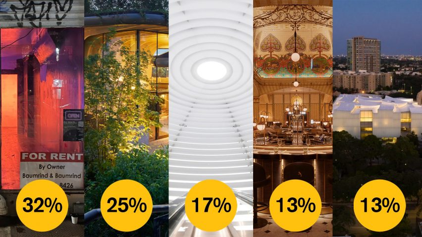 Dezeen Awards 2021 public vote architectural lighting design