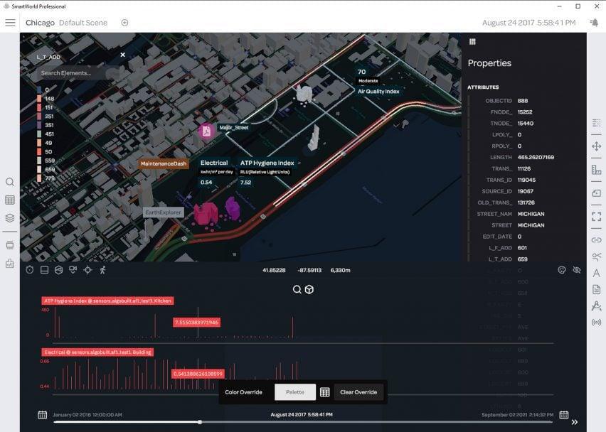 Smartworldpro digital twin software by Cityzenith