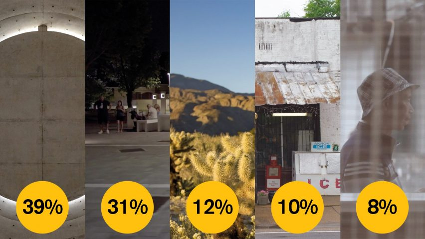 Dezeen Awards 2021 public vote architecture video of the year